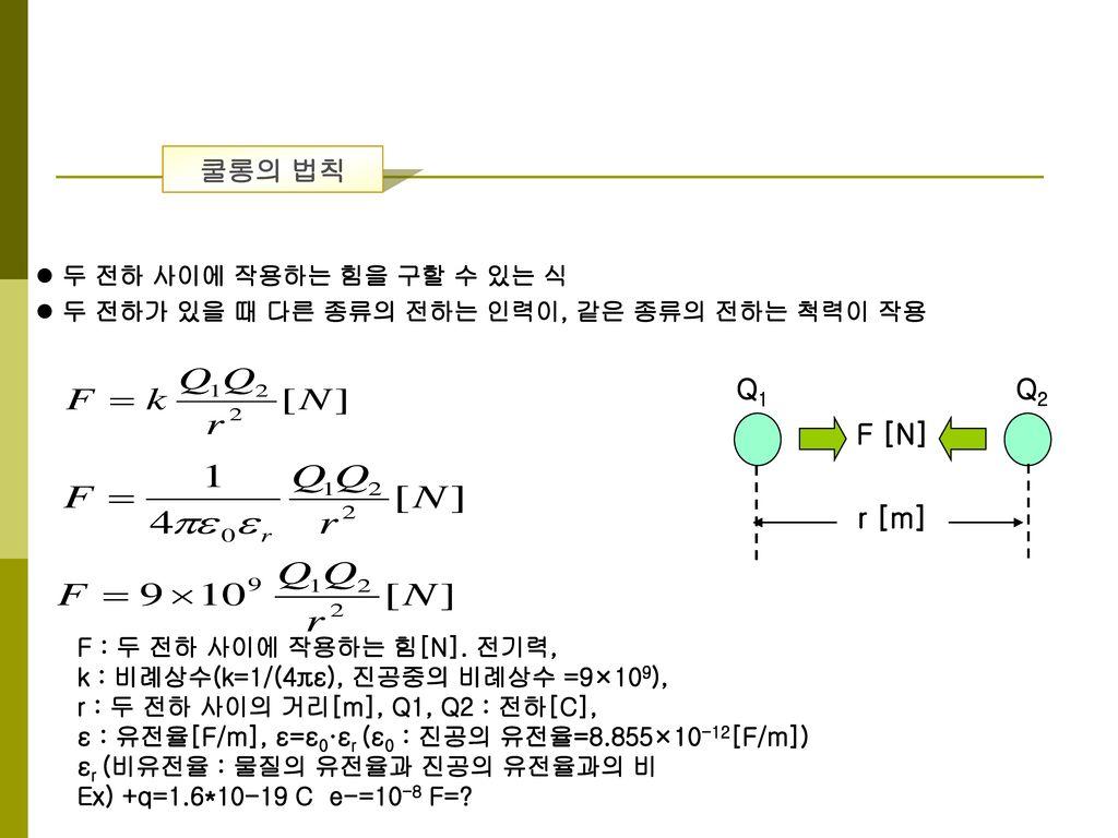 쿨롱의 법칙 F [N] r [m] Q1 Q2 두 전하 사이에 작용하는 힘을 구할 수 있는 식
